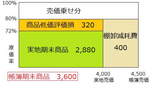 f:id:boki-boki:20170220002607p:plain