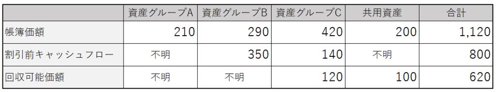 f:id:boki-boki:20170305215601p:plain