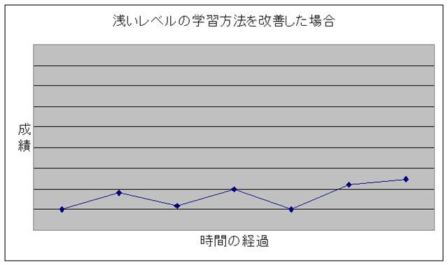 f:id:bokigoukaku:20150409003817j:plain