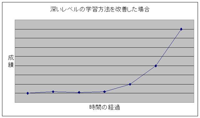 f:id:bokigoukaku:20150409003842j:plain