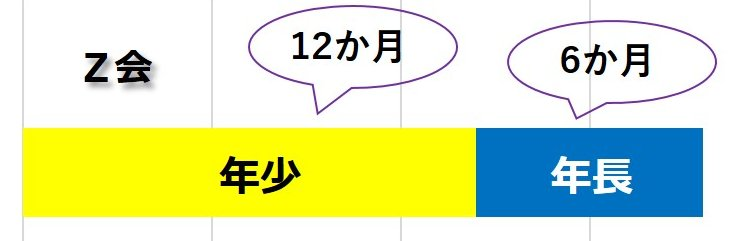 f:id:bokipapa:20200413093210j:plain