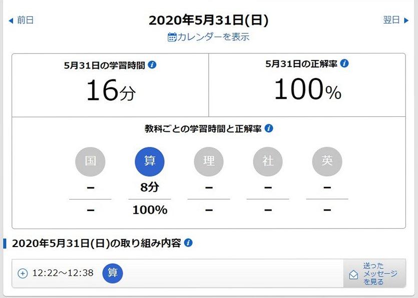 f:id:bokipapa:20200619123458j:plain