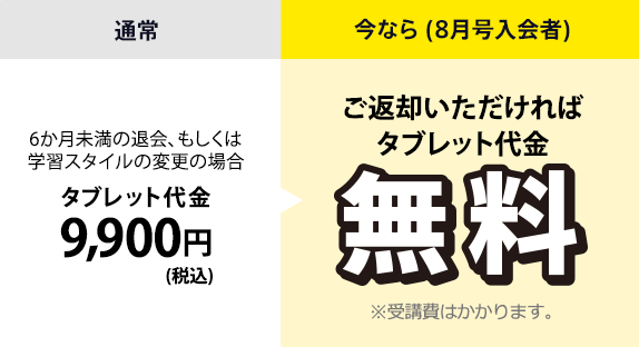 f:id:bokipapa:20200706050921p:plain