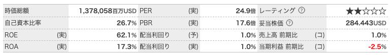 f:id:bokuchaninvest:20200601212114p:plain