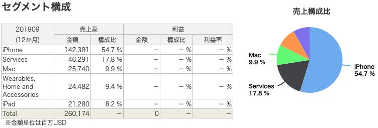 f:id:bokuchaninvest:20200601213228p:plain
