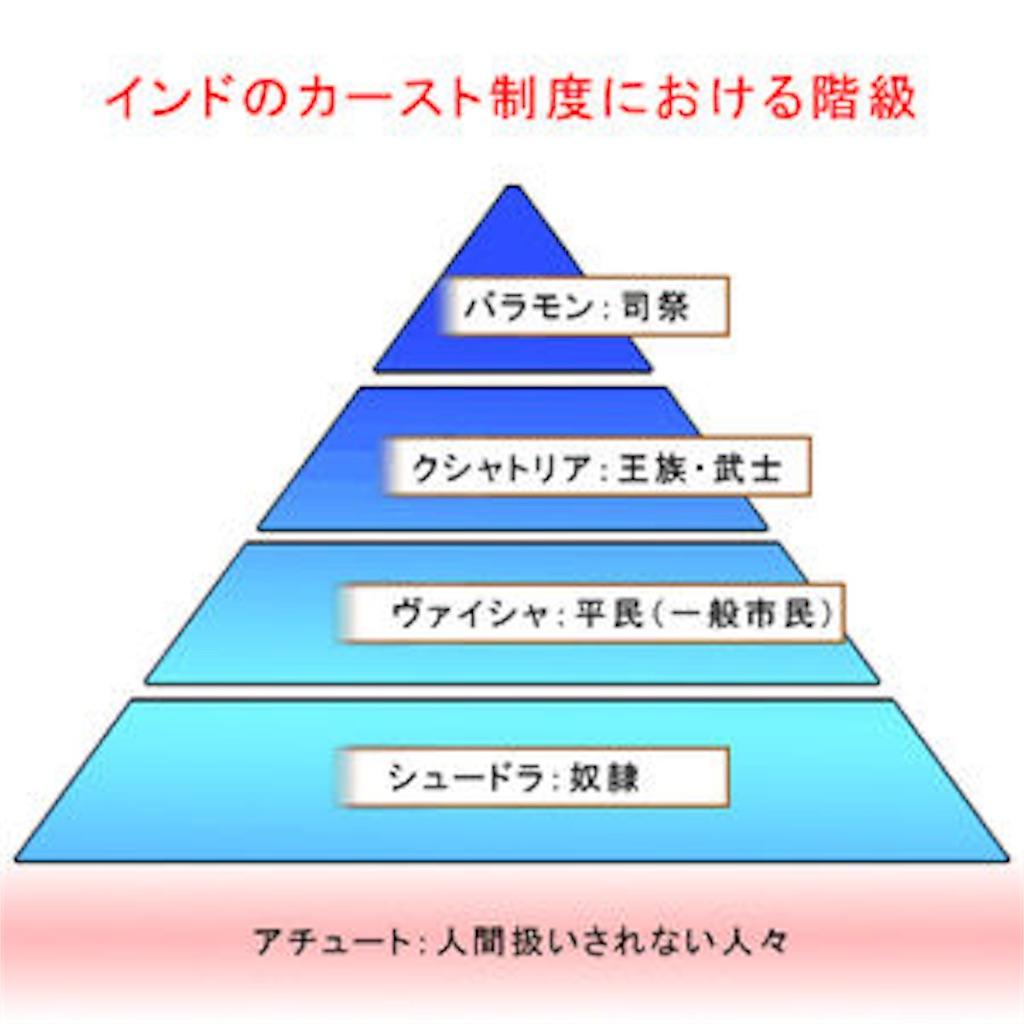 f:id:bokudebu06:20170214091557j:image