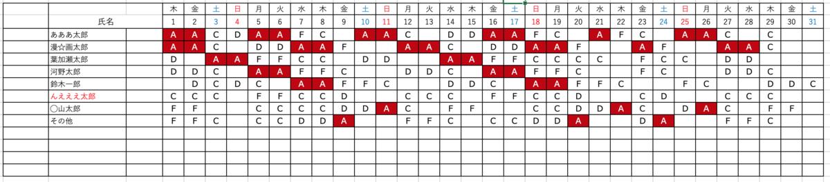 f:id:bokudriven:20201013220814p:plain
