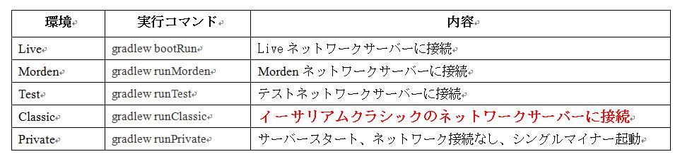 f:id:bokujyuumai:20160911052212p:plain