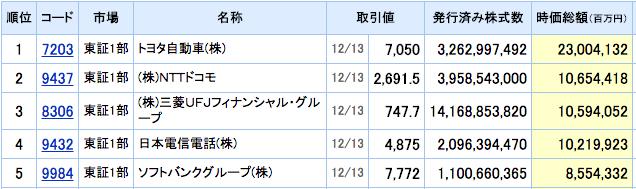 f:id:bokujyuumai:20161214023211p:plain