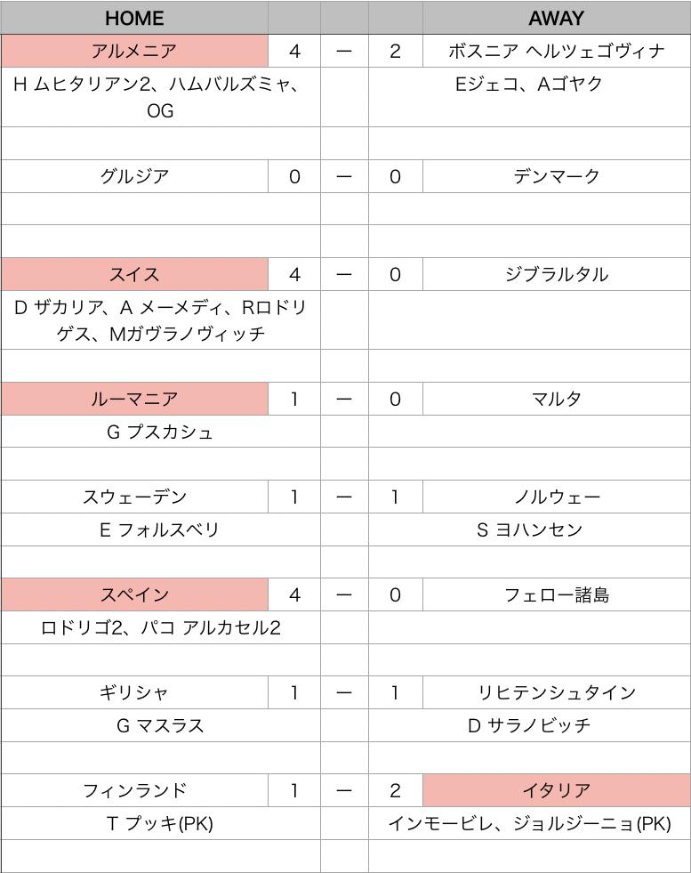 f:id:bokukantoku:20190909133136j:plain
