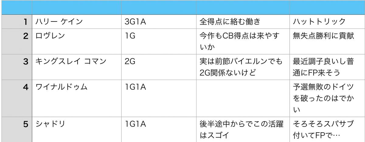 f:id:bokukantoku:20190911204240j:plain