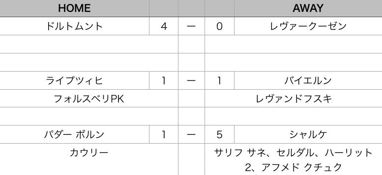 f:id:bokukantoku:20190917235549j:plain