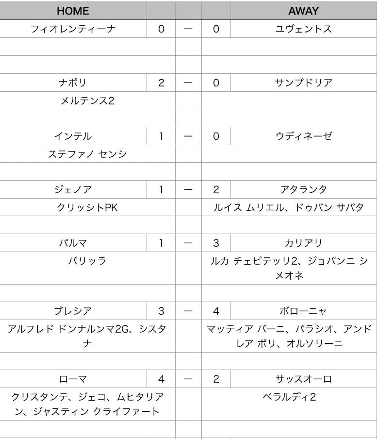 f:id:bokukantoku:20190917235558j:plain