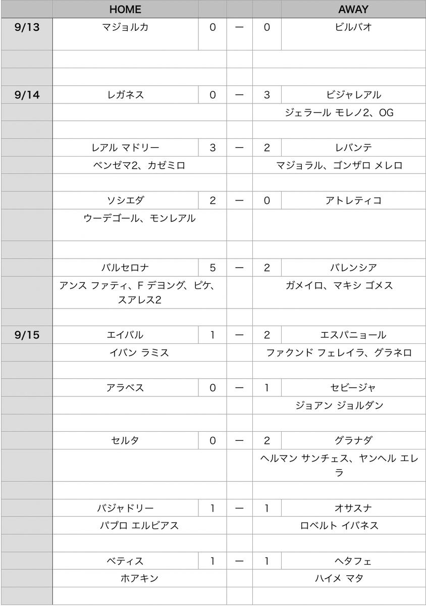 f:id:bokukantoku:20190917235606j:plain