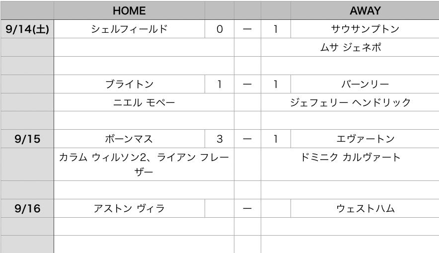 f:id:bokukantoku:20190917235613j:plain