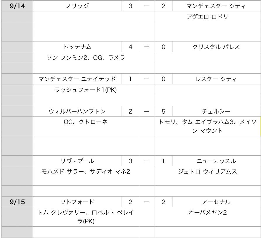 f:id:bokukantoku:20190917235616j:plain