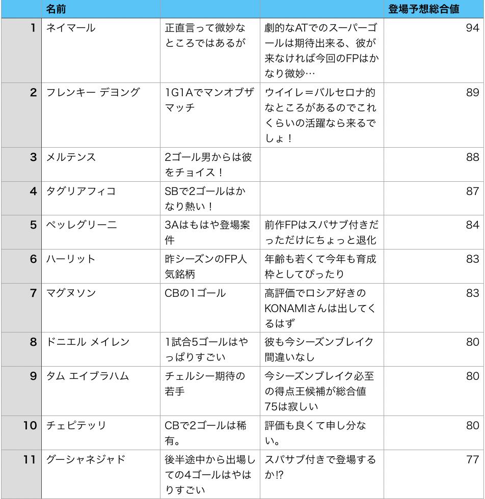 f:id:bokukantoku:20190920180214j:plain