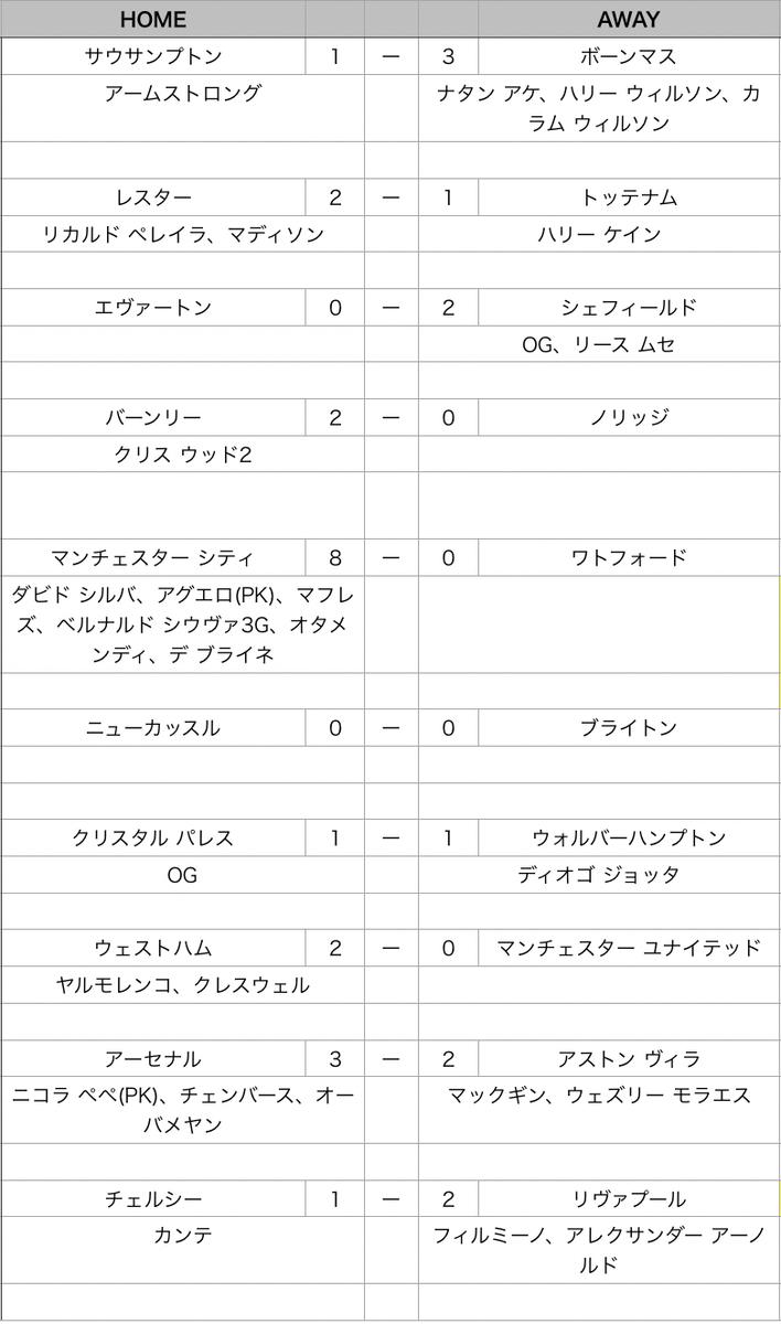 f:id:bokukantoku:20190923070658j:plain