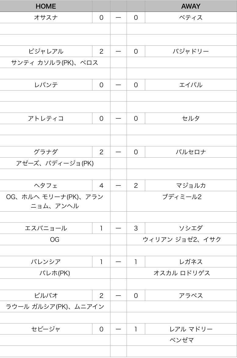 f:id:bokukantoku:20190923070702j:plain