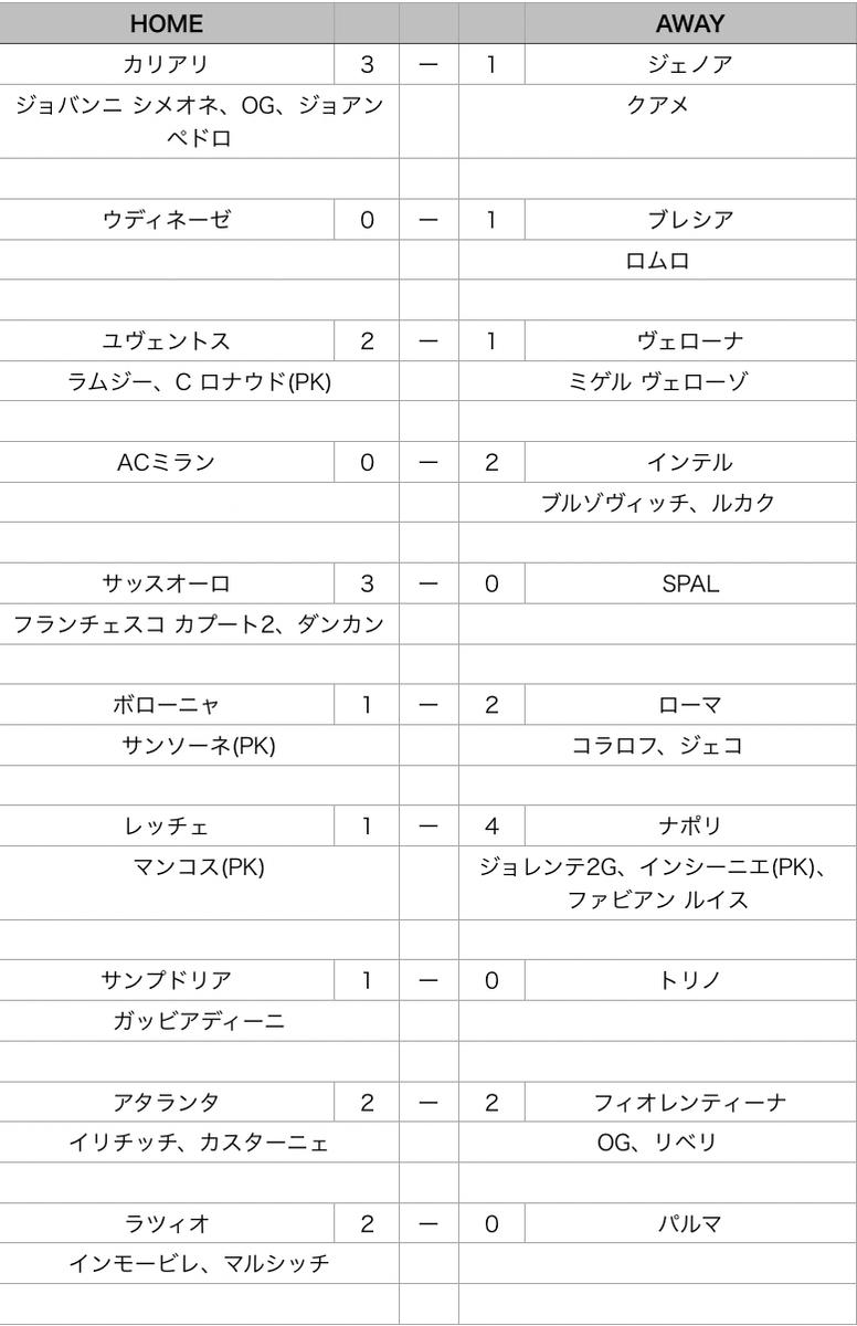 f:id:bokukantoku:20190923070706j:plain