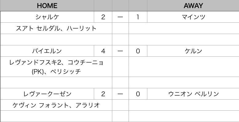 f:id:bokukantoku:20190923070711j:plain