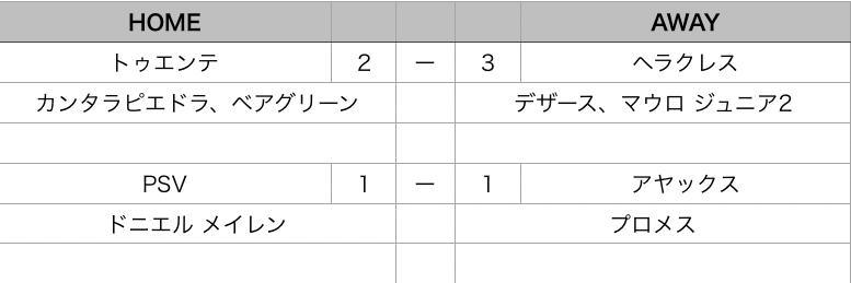 f:id:bokukantoku:20190923070719j:plain
