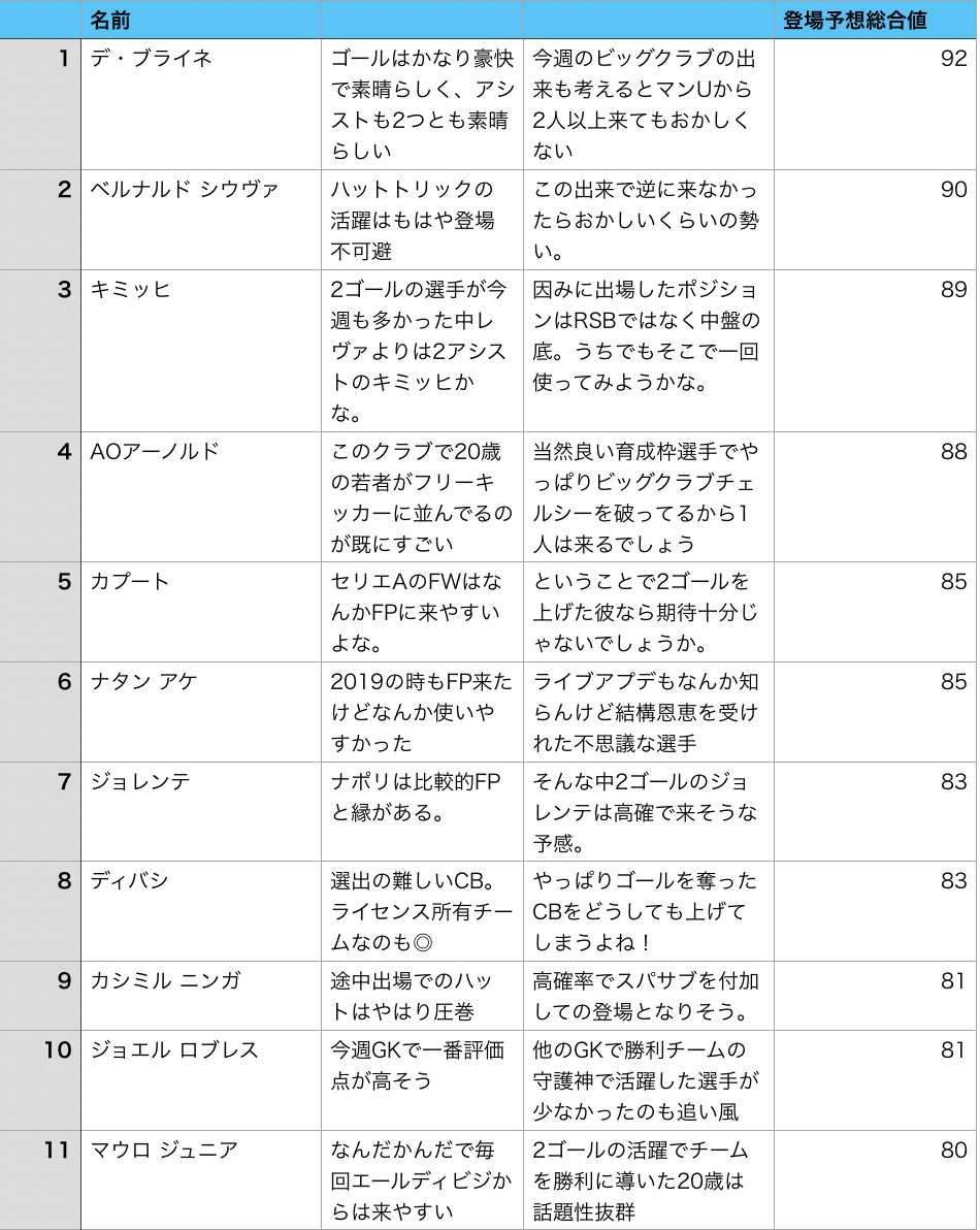 f:id:bokukantoku:20190927000433j:plain