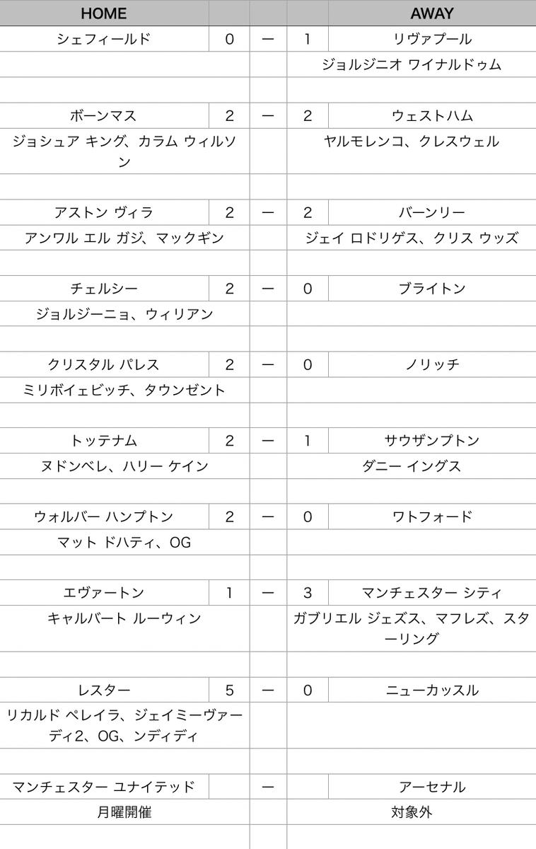 f:id:bokukantoku:20190930235138j:plain