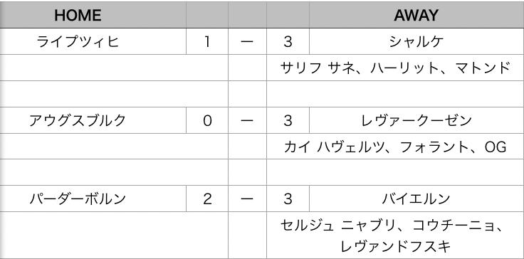 f:id:bokukantoku:20190930235158j:plain
