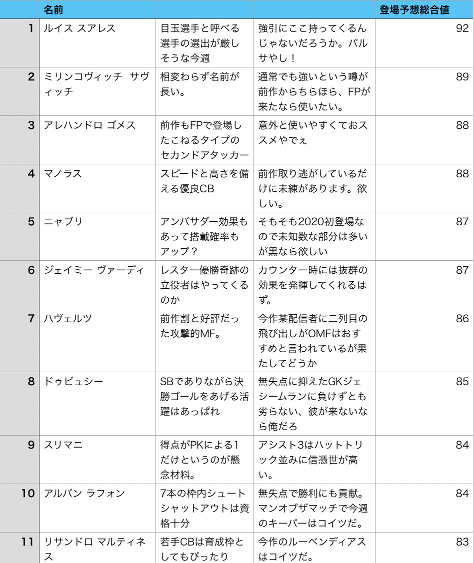 f:id:bokukantoku:20191005211218j:plain
