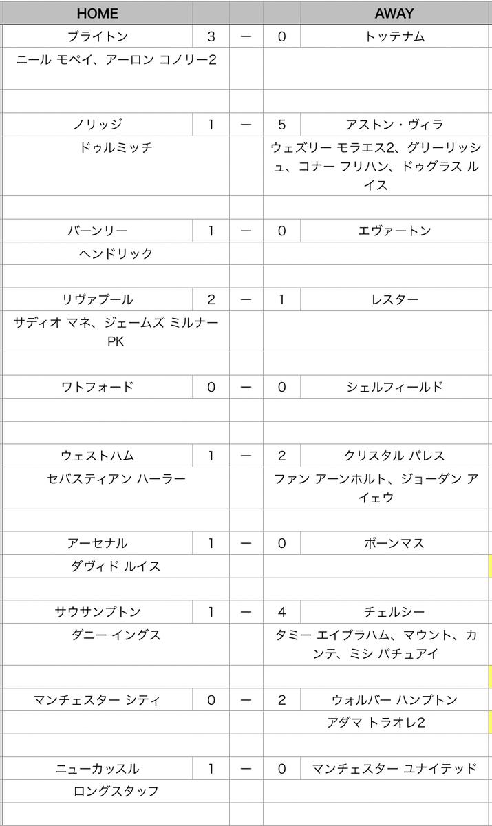 f:id:bokukantoku:20191007210221j:plain