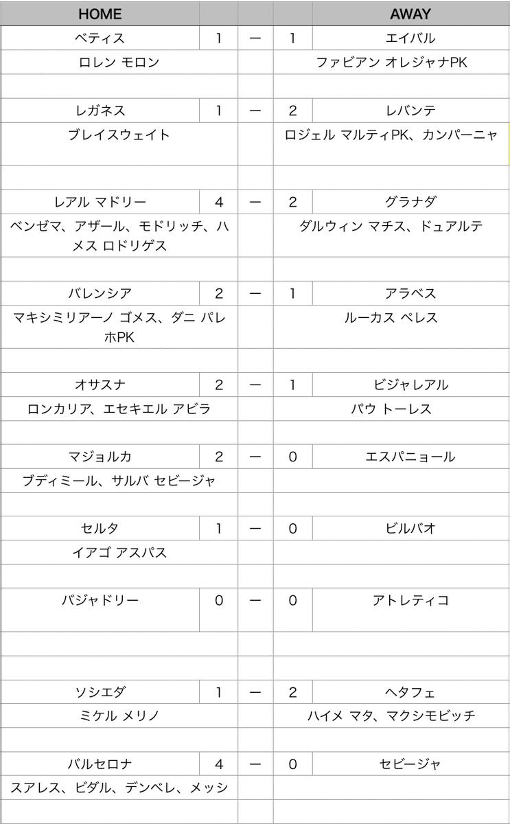 f:id:bokukantoku:20191007210224j:plain