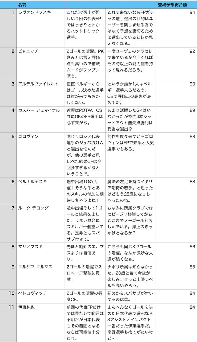 f:id:bokukantoku:20191023180140j:plain