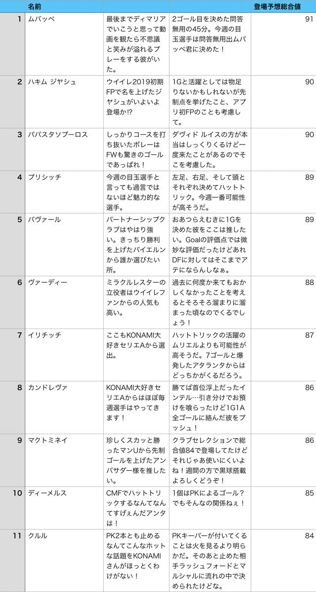 f:id:bokukantoku:20191104095332j:plain