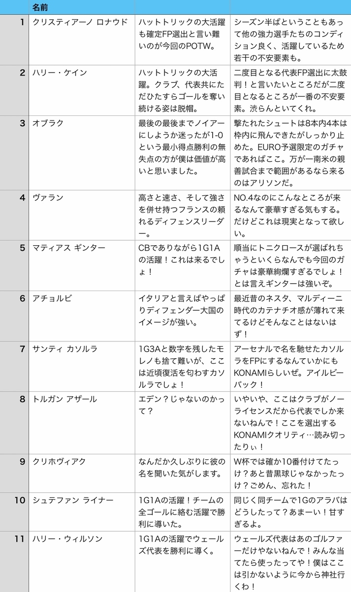 f:id:bokukantoku:20191206203120j:plain