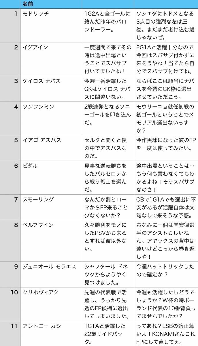 f:id:bokukantoku:20191207132950j:plain