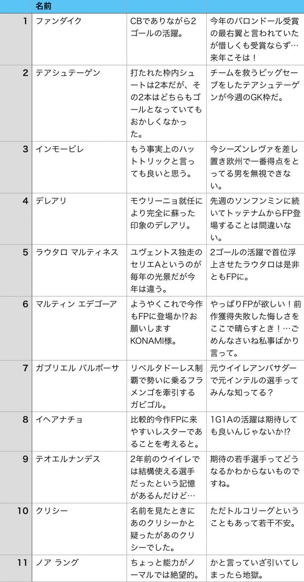 f:id:bokukantoku:20191221174306j:plain