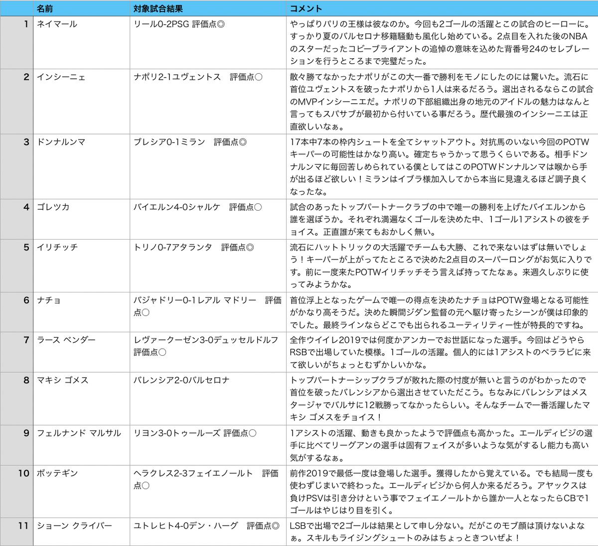 f:id:bokukantoku:20200201162348j:plain