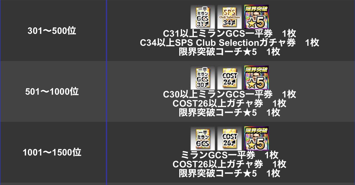 f:id:bokukantoku:20200519084206j:plain