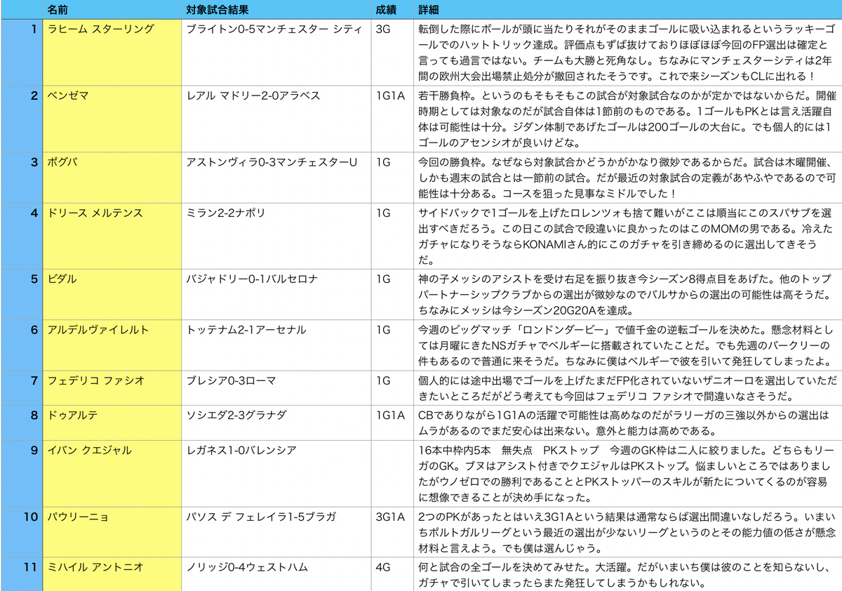 f:id:bokukantoku:20200718153126j:plain