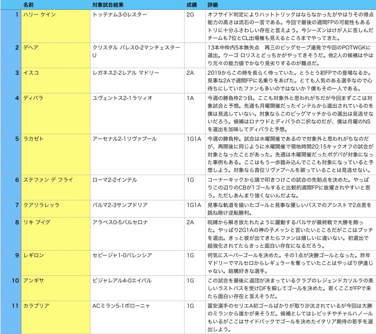 f:id:bokukantoku:20200725221205j:plain