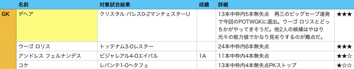 f:id:bokukantoku:20200726190004j:plain