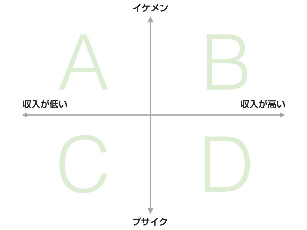 f:id:bokumusu:20170321083732p:plain
