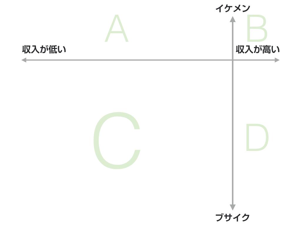 f:id:bokumusu:20170321083735p:plain