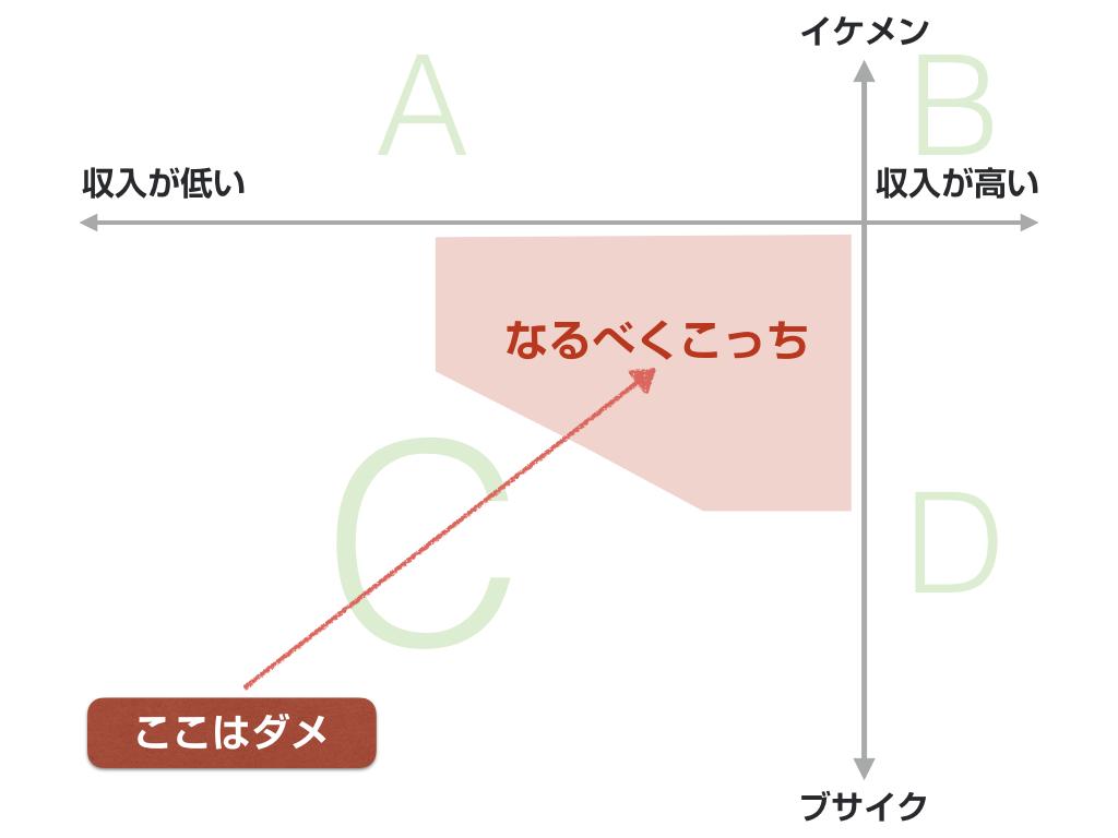 f:id:bokumusu:20170321083737p:plain