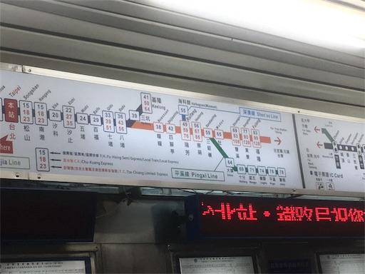台鉄の路線図