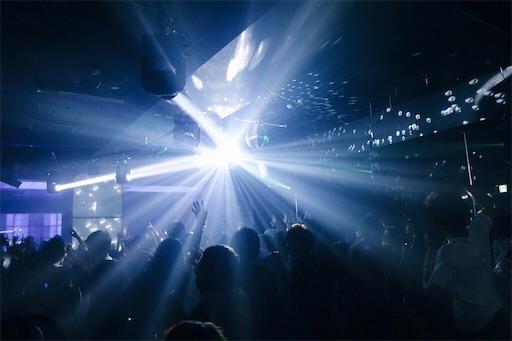 SONY RX100で撮影したライブハウスの写真