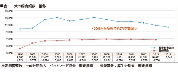 f:id:bokunoikinuki:20161028234748p:plain