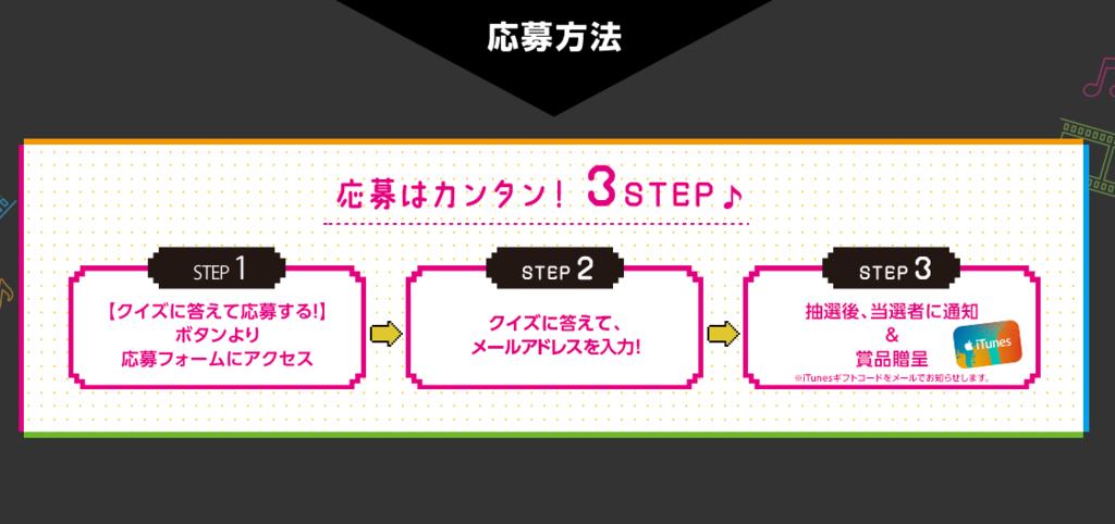 f:id:bokunoikinuki:20161230153640p:plain