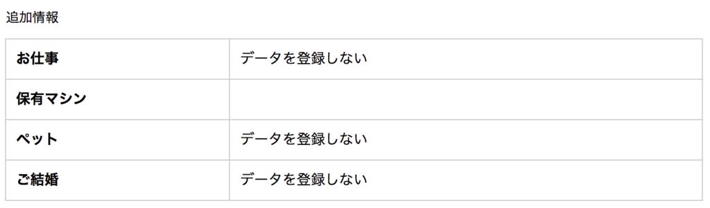 f:id:bokunoikinuki:20170102101926p:plain
